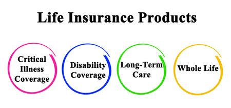 Four Life Insurance Products Фото со стока