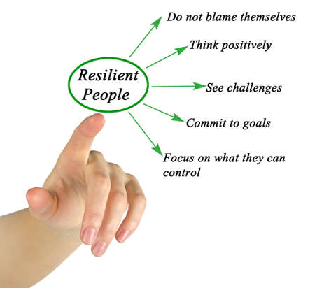 Five Characteristics of Resilient People