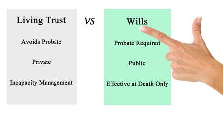 Living Trust VSWills