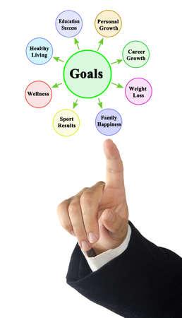 Man Presenting Eight Life Goals Фото со стока