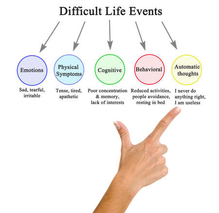Presenting Five Difficult Life Events Фото со стока