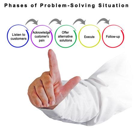 Five Components of Problem Solving Foto de archivo
