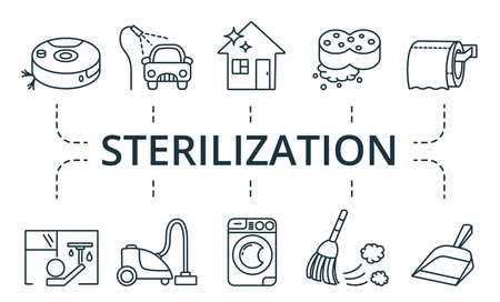 Sterilization icon set. Collection contain pack of pixel perfect creative icons. Sterilization elements set