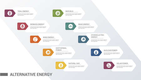 Vector Alternative Energy infographic template. Include Wind Energy, Geothermal Power, Natural Gas, Biofuels and others.  Icons in different colors. 矢量图像