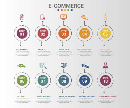 Vector E-Commerce infographic template. Include Payment Options, Online Promotion, Tracking Code, Delivery and others.  Icons in different colors. Ilustracja