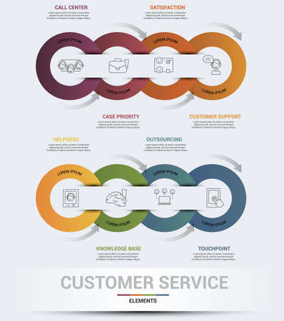 Vector Customer Service infographic template. Include Touchpoint, Outsourcing, Knowledge Base, Helpdesk and others. Icons in different colors.
