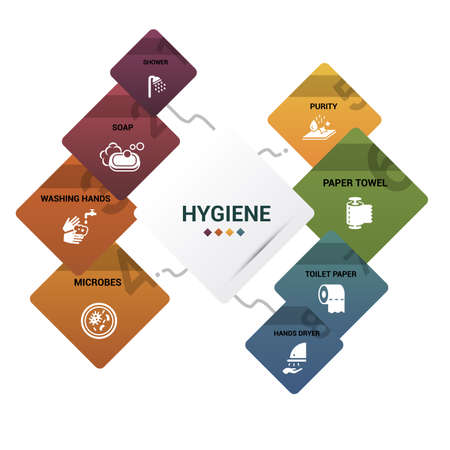 Vector Hygiene infographic template. Include Washing Hands, Microbes, Purity, Paper Towel and others. Icons in different colors.