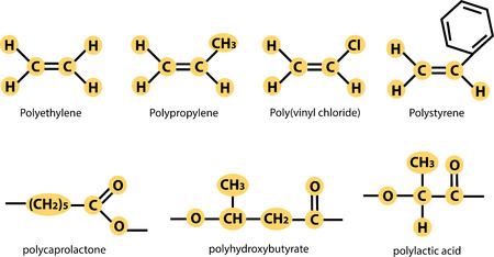 The structure of various polymers. Plastic types vector illustration