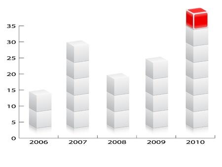 pillar box: chart made of box
