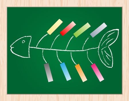 bone fish: fish diagram  Illustration