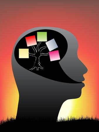 plan de accion: mente humana bajo el sol