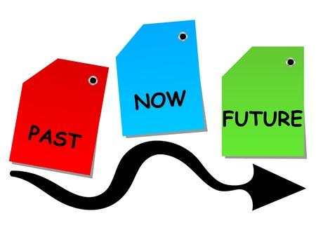 cronologia: tiempo de evolución de ilustración vectorial Vectores