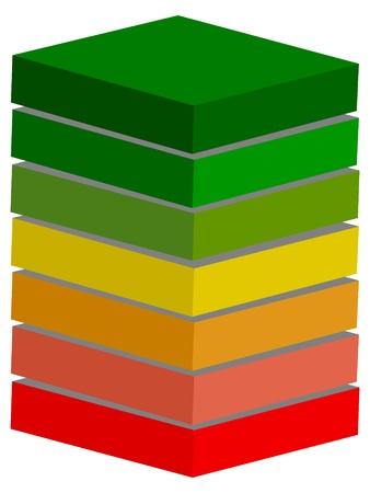 kwh: energy clasification