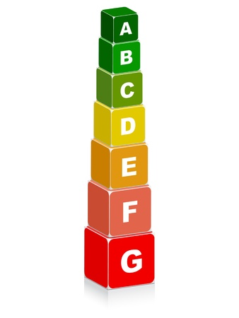 kwh: energy classification  Illustration