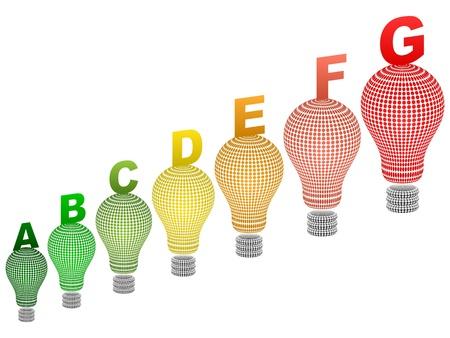 energy classification: energy classification  Illustration