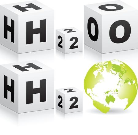 h2o: h2o formula