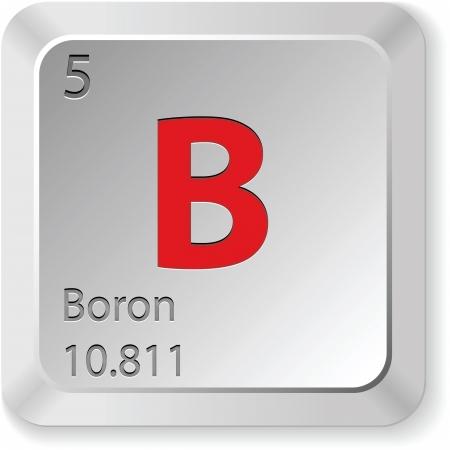 Boron button Vector
