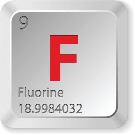 the periodic table: fluorine - keyboard button