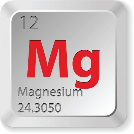 periodic: magnesio pulsante