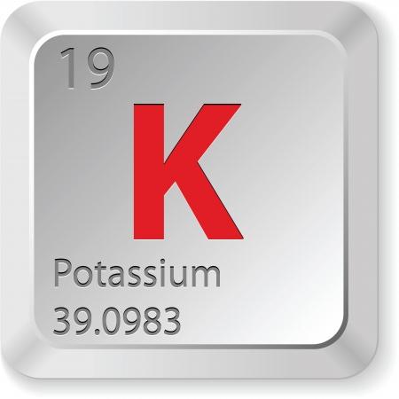 periodic: tastiera-button-potassio Chimic-elemento Vettoriali