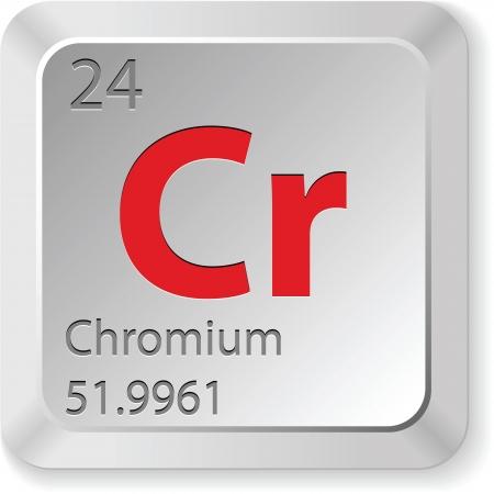 chromium: chromium element