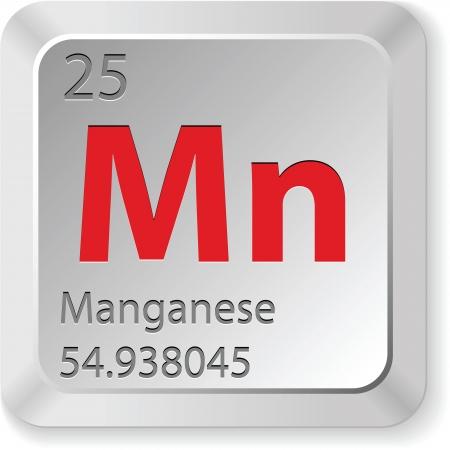 mendeleev: manganese element