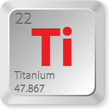 titanium: titanium element