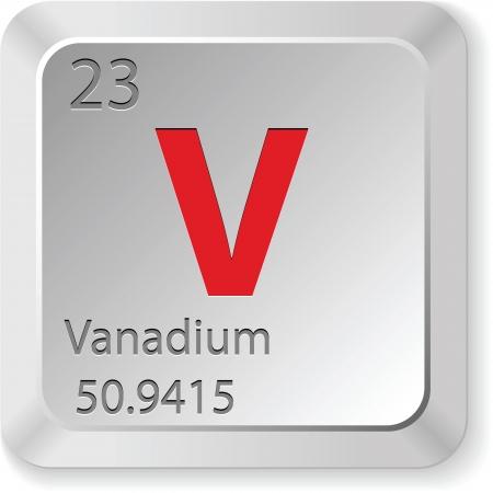 vanadium: vanadium element