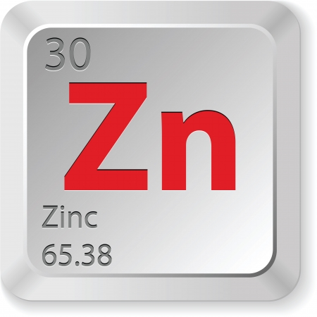 the periodic table: zinc element