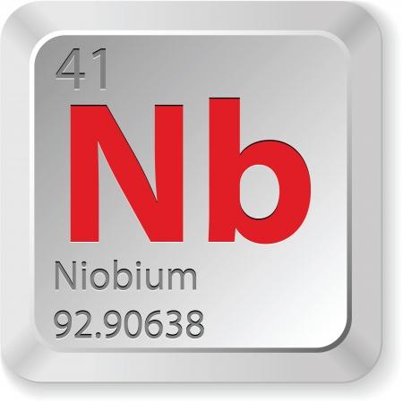 niobium: niobium element