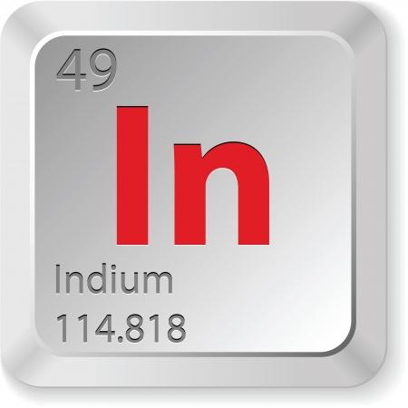 indium: indium element Illustration