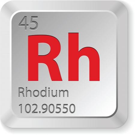 rhodium: rhodium element