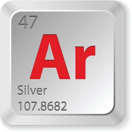 mendeleev: silver element