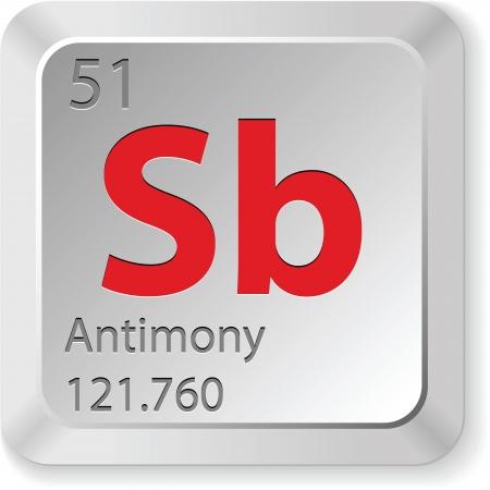 antimony: antimony element Illustration