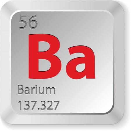 barium element
