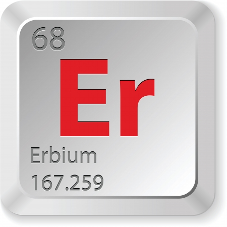 erbium element Vector