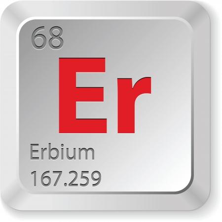 mendeleev: erbium element