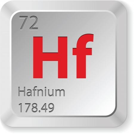 mendeleev: hafnium element
