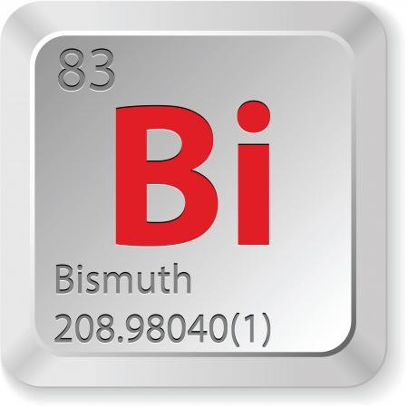 bismuth: keyboard button bismuth element