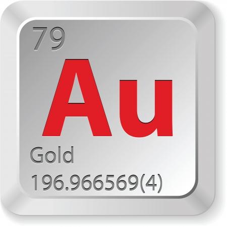 mendeleev: keyboard button gold element