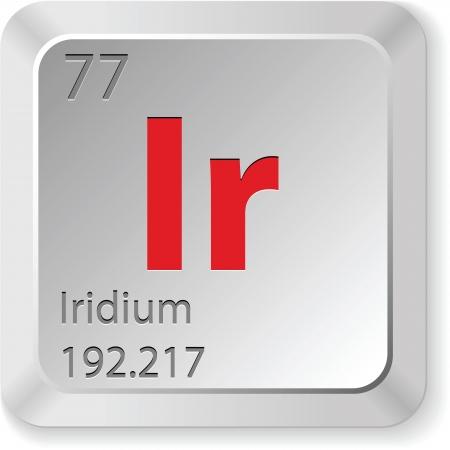 primordial: iridium element