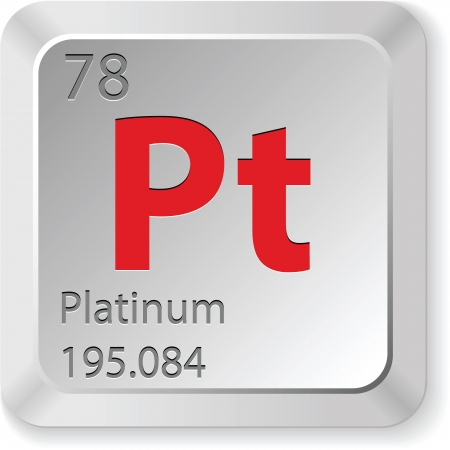 platin: Platin-Element Illustration