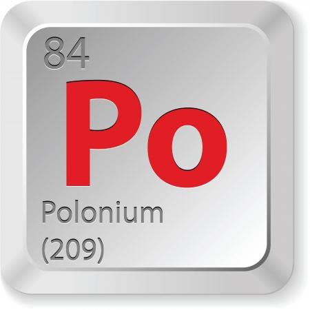 mendeleev: polonium element Illustration