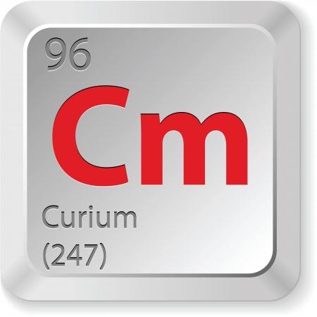 mendeleev: curium element