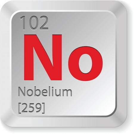 mendeleev: nobelium element Illustration
