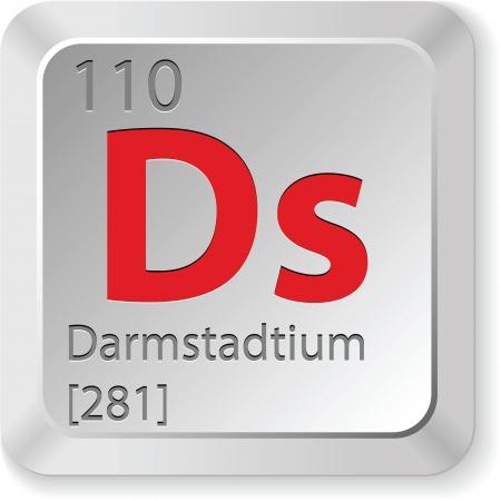 mendeleev: darmstadtium element