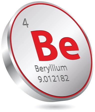 primordial: beryllium button