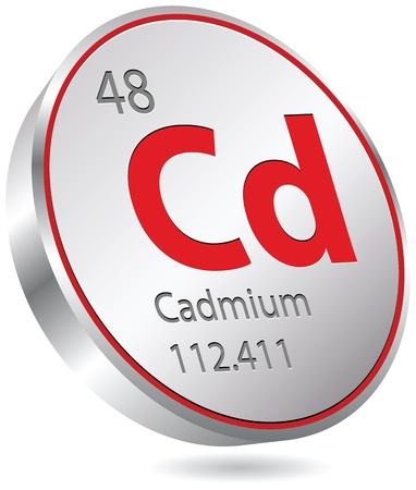 cadmium: cadmium element