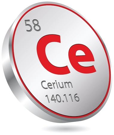 cerium element