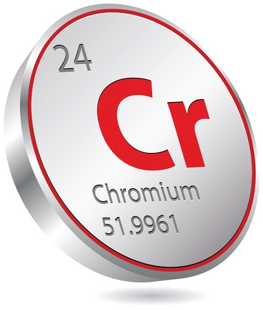 chromium element Vector